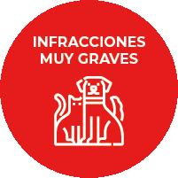 Infracciones Muy -graves - Tenencia, Proteccióny control de la Fauna Animal