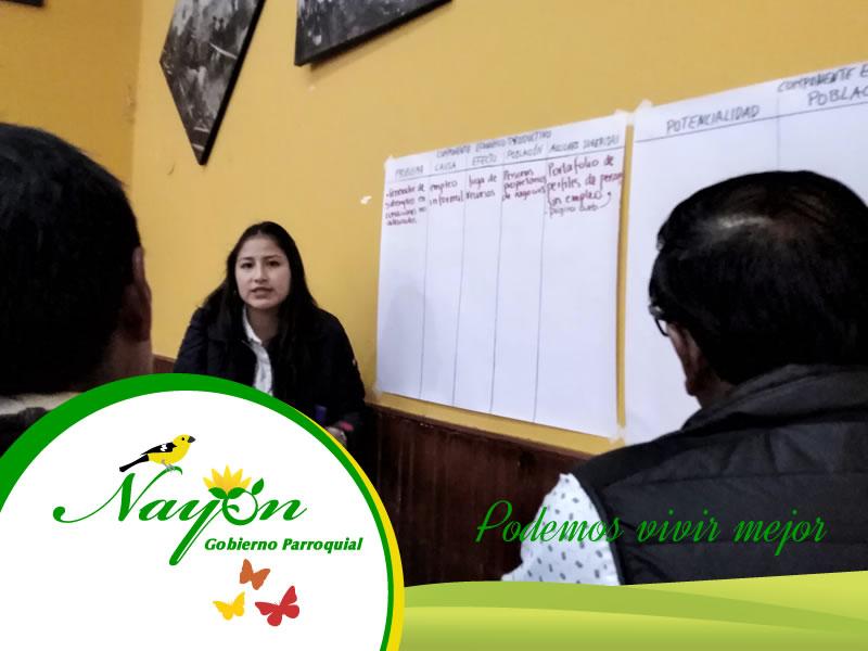 Taller participativo Elaboración PDOT