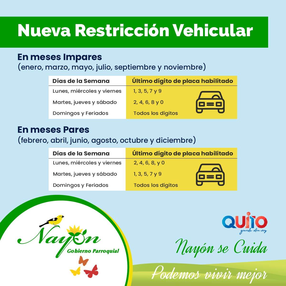 Nueva Restricción Vehicular